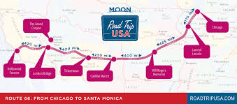 the historic route from chicago to l a