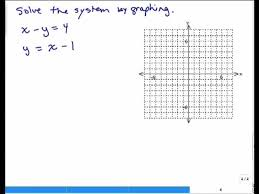 solving systems of equations by graphing pt 2 help in high school math algebra free math help s by mathvids com