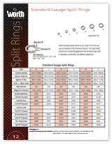 Split Key Ring Size Chart Standard Gauge Split Rings Bulk Split Rings