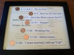 7 year wedding anniversary gift to my husband 7 years is copper the pennies are from the years the events occurred paper in background is our wedding