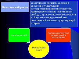 Реферат На Тему Политический Режим experiencechat Реферат На Тему Консервация Политического Режима