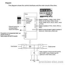 abb vfd drive circuit diagram wiring diagrams abb vfd panel wiring diagram v swit rol