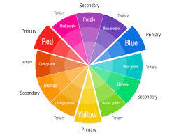 Follow along with this color theory lesson and learn about the color wheel, warm and cool colors, analogous colors, complementary colors, and value. Free Printable Color Wheel Chart Templates At Allbusinesstemplates Com Color Wheel Design Color Wheel Color Mixing