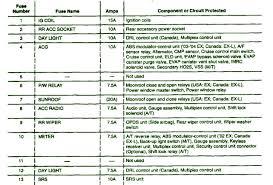 unique 1998 honda crv wiring diagram repair guides diagrams autozone latest 1998 honda crv wiring diagram fuse box 2002 cr v schematic diagrams 2003 crv 2200