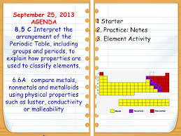 Chart Of Metals Nonmetals And Metalloids Starter The Metals Non Metals And Metalloids Sept 25 13