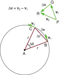 the given figure shows a circle with a triangle having vertices a b c made from the