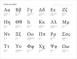 Greek Alphabet Greek Alphabet Alphabet Charts Alphabet
