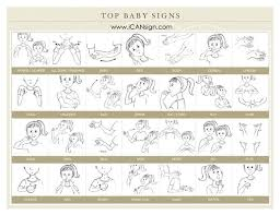 Baby Sign Language Chart Free Our Top 30 Baby Sign Language Signs To Make Your Caregivers