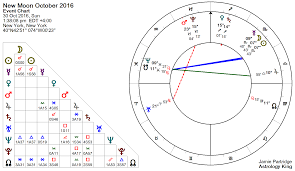 New Moon 30 October 2016 Dreamtime Astrology King