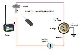 85 280i fuel gauge wiring page 1 wedges pistonheads terminals be marked differently but it s as simple as this