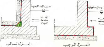 تحميل كتاب البناء بالحوائط الحاملة - Building using bearing wall construction system مباشر Images?q=tbn:ANd9GcTd6owmZEPh3_W0C4qjZBgPCTgOQRdRnCWc2OckWUSS7EdKyp2H&s