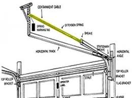 garage door extension springsEasy Garage Door Extension Spring Replacement Garage Appealing