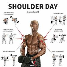 Shoulders Shoulder Workout Gym Workouts Best Shoulder