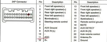 delphi stereo wiring diagram wiring diagram chevy express radio wiring diagram diagrams