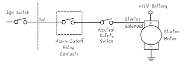 simple wiring diagram for hot rod wiring diagram automotive wiring 101 basic tricks tools for your basic hot rod wiring diagram