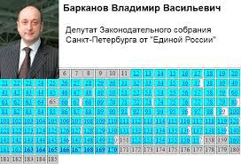 Российский государственный гуманитарный университет Барканов Владимир Васильевич кандидатская диссертация