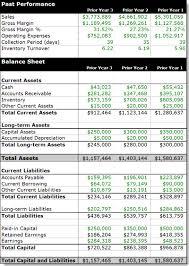 Business Start Up Expenses Starting Your Balances Bplans