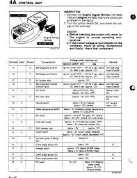 88 rx7 wiring diagram rx7club com mazda rx7 forum Fc3s Wiring Diagram non turbo s4 ecu rx7 fc3s wiring diagram
