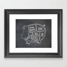 Pig Butcher Chart Art Pork Butcher Diagram Pig Meat Chart Framed Art Print By Kitchenbathprints