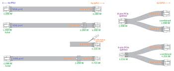 pci express wiring diagram wiring library pci express wiring diagram