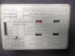 subaru sambar fuse box wiring diagram libraries fuse box suzuki carry simple wiring diagram u2022 subaru sambar