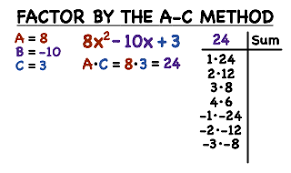 Ac Method How Do You Factor A Polynomial Using The A C Method Virtual Nerd