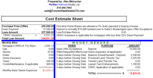 Cost Estimate Form Cost Estimate Form Alex Melconian