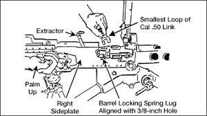 m2 machine gun diagram m2 database wiring diagram schematics a0079 m2