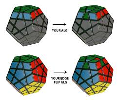 Megaminx Patterns Interesting Write Your Own Recipe For Rubik's Cube