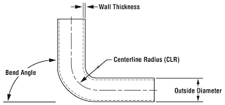 Steel Square Tubing Dimensions Chart Tube And Pipe Basics How To Achieve The Perfect Bend