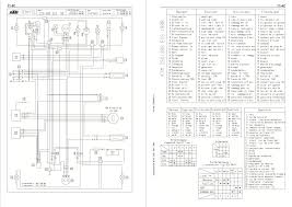 silverado headlight wiring diagram discover your ktm exc wiring diagram along on