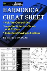 Cross Harp Key Chart George Goodmans Harmonica Cheat Sheet