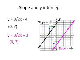 2 slope