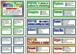 ks literacy resource features of different types of writing  ks3 literacy resource features of different types of writing posters study literacy and teaching resources