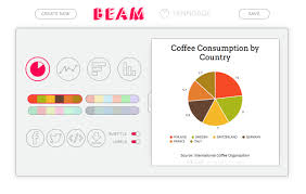 Free Chart Maker Introducing Beam The Free Chart Maker Venngage