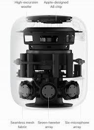 speakers apple. the homepod makes reuse of apple\u0027s existing a8 soc. (images: apple) speakers apple