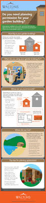 do you need planning permission for you garden building infographic