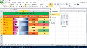 Use Of Data Bars And Color Scales In Excel
