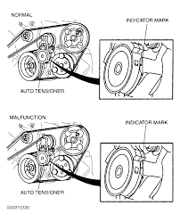 further Repair Guides   Engine Mechanical  ponents   Timing Chain as well Attachments   Mazda 6 Forums   Mazda 6 Forum   Mazda Atenza Forum additionally  further Mazda MPV Questions   What's the point setting on the timing chain further Mazda6s Timing Chain   YouTube as well Timing Belt Replacement Tips  What You Should Know Prior To inside as well Mazda 6 Timing Belt   Auto Parts Online Catalog as well Serpentine belt replacement 2003 Mazda 6 2 3L Install remove as well 1997 Mazda MPV Serpentine Belt Routing and Timing Belt Diagrams moreover Repair Guides   Engine Mechanical  ponents   Timing Chain 2. on 2004 mazda 6 timing belt repment