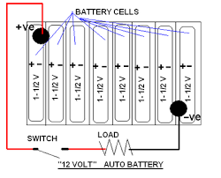 how to hook up 24 volt battery diagram good connecting batteries how to hook up 24 volt battery diagram amazing wiring batteries in series diagram of how