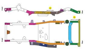 Jeep Cj7 Wiring Restoration Wiring Diagrams