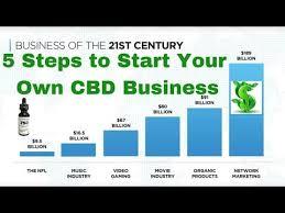 Hempworx Dosage Chart How To Start Your Hempworx Cbd Business 5 Easy Steps