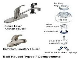 How to Kitchen Faucet Repair Parts on the Wall Leaks — Decor Trends