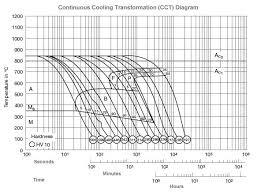 fasse wiring diagram wiring library women wiring diagrams auto electrical wiring diagram schematic circuit diagram fasse wiring diagram