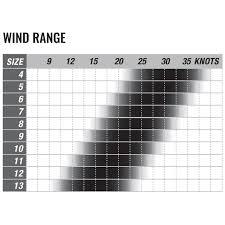 Snow Kite Wind Chart 2020 Cabrinha Drifter Kiteboarding Kite