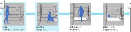 Install Height For Shower In Ofuro Room Toto Catalog