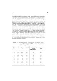Модель паскаля расчёта стоимости опционов