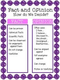 Fact Vs Opinion Anchor Chart Anchor Chart For Teaching Fact And Opinion