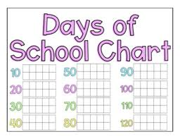 Days Of School Chart