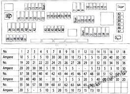 bmw 5 series fuse diagram advance wiring diagram